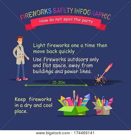 Fireworks safety infographic, vector guide how do not spoil the party. Man on right distance from blazing firework rocket, correct keeping pyrotechnics in dry and cool place and text information.