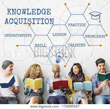 Wisdom Literacy Study Knowledge Acquistion