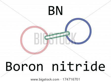 molecule BN Boron nitride isolated on white poster