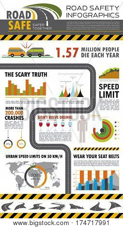 Transportation infographics. World map with pie chart of speed limit per country, graphs and diagram with traffic safety tips, supplemented with car crash, road and highway icons. Road safety design