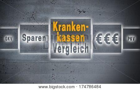 Krankenkassen Vergleich (in german Health insurance) comparison concept background.