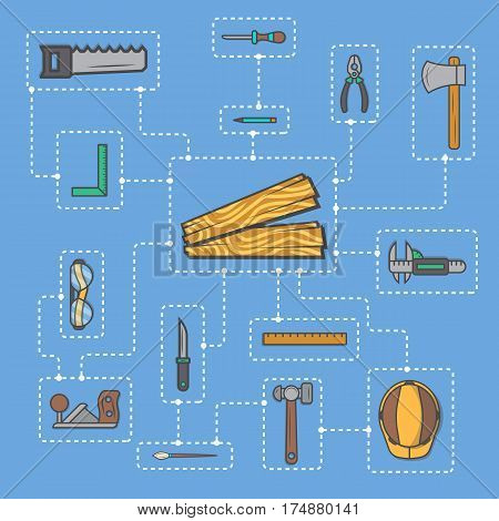 Carpentry professional service infographic concept vector illustration. Forest product, wood industry instrument, woodworking tool set. Plane, hammer, ax, saw, ruler, pliers, chisel, safety helmet.
