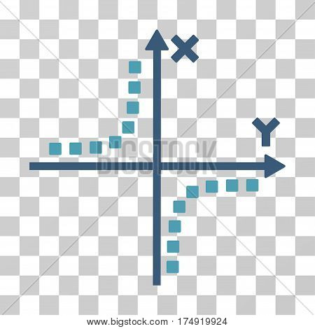 Hyperbola Plot icon. Vector illustration style is flat iconic bicolor symbol cyan and blue colors transparent background. Designed for web and software interfaces.