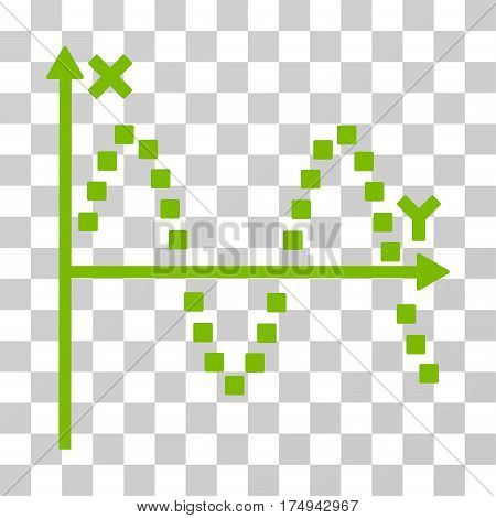 Sine Plot icon. Vector illustration style is flat iconic symbol, eco green color, transparent background. Designed for web and software interfaces.