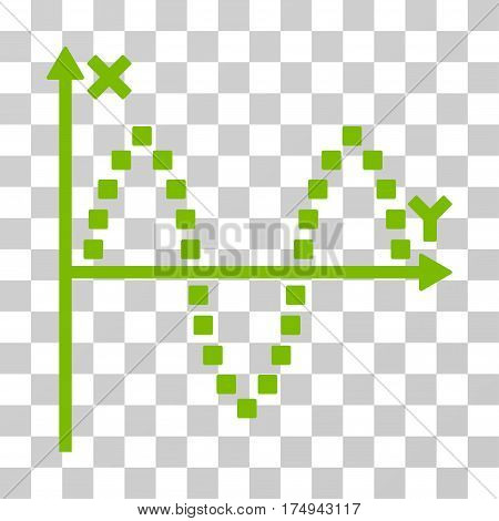 Sinusoid Plot icon. Vector illustration style is flat iconic symbol, eco green color, transparent background. Designed for web and software interfaces.