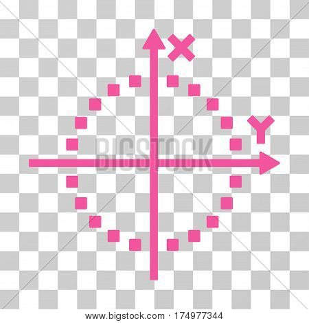 Circle Plot icon. Vector illustration style is flat iconic symbol, pink color, transparent background. Designed for web and software interfaces.