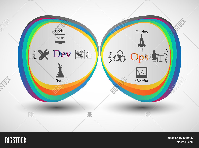 Concept Devops, Image & Photo (Free Trial) | Bigstock