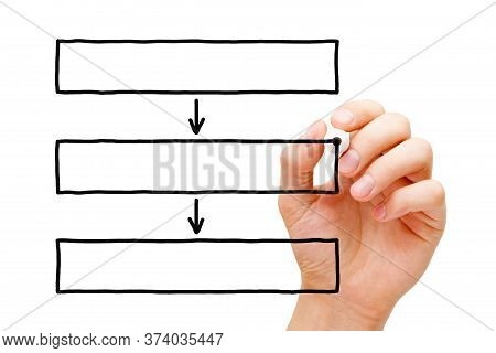 Hand Drawing Blank Three Rectangular Boxes Flow Chart Diagram With Copy Space On White Background Wi
