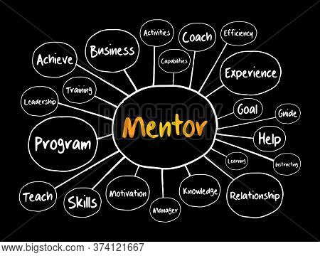 Mentor Mind Map, Business Concept For Presentations And Reports