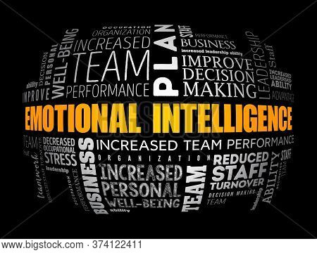 Emotional Intelligence Word Cloud Collage, Business Concept Background