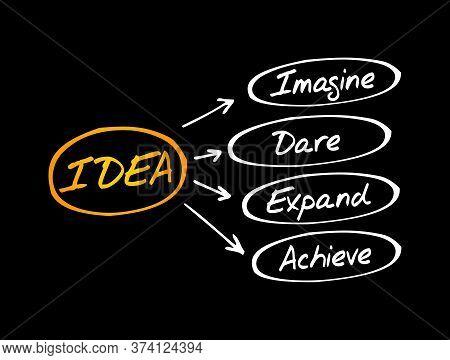 Idea- Imagine, Dare, Expand, Achieve Acronym, Business Concept Background