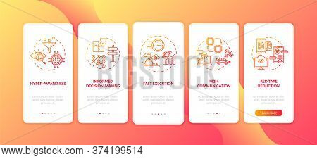 Digital Business Agility Onboarding Mobile App Page Screen With Concepts. M2m Connection. Company Im