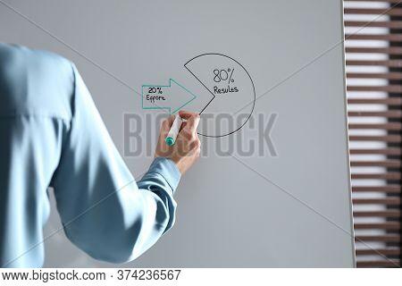 Woman Explaining 80/20 Rule On Flip Chart Board In Office, Closeup. Pareto Principle Concept