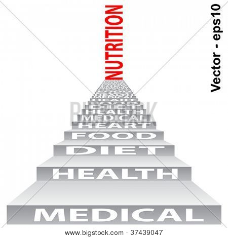 Vector eps concept or conceptual 3D stair or steps isolated on white background as a metaphor for health, nutrition,diet,wellness,body or energy. Also good for medical,sport,heart or science
