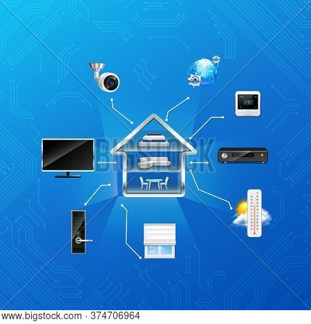 Wireless Smart Home Automation Cross Section With Climate Security Camera Tv Remote Control System R
