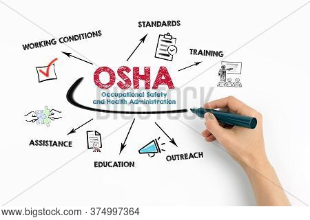 Osha, Occupational Safety And Health Administration Concept. Chart With Keywords And Icons