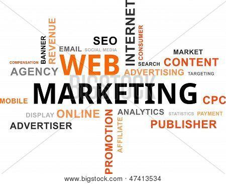 Word Cloud - Web Marketing