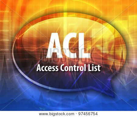 speech bubble illustration of information technology acronym abbreviation term definition ACL Access Control List