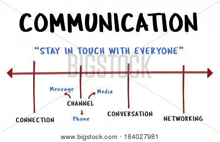 Communication Networking Connection Media