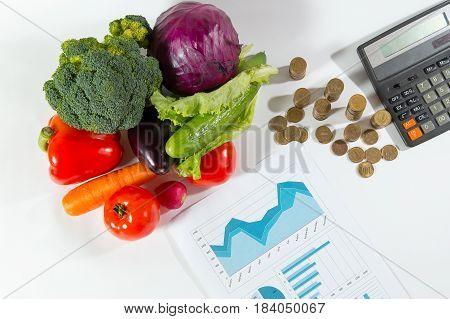 Lack Of Money On Vegetables, Social Advertising