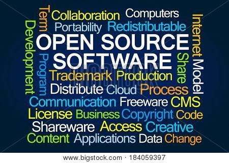 Open Source Software Word Cloud on Blue Background