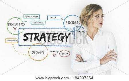 Business Management Planning Strategy Diagram