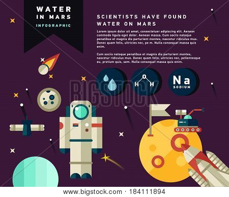 Water in Mars. Flat design illustration. Infographics. Study the surface of Mars