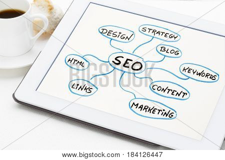SEO - search engine optimization concept or mind map on a digital tablet with a cup of coffee