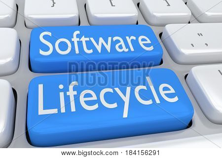 Software Lifecycle Concept