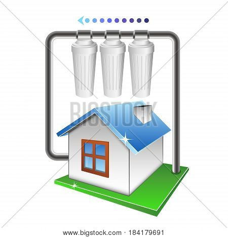 Filtration of water in the house. Scheme of filtration and purification of water.