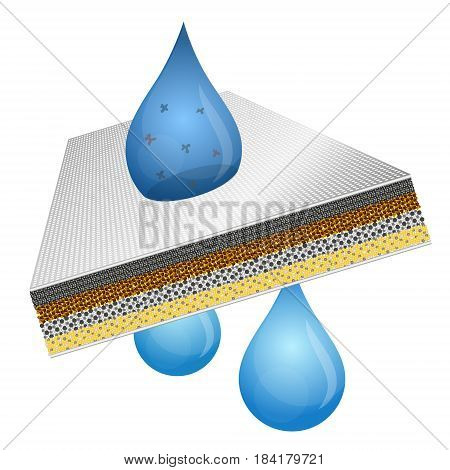 Filtration and purification of water. Water droplets through the filter.