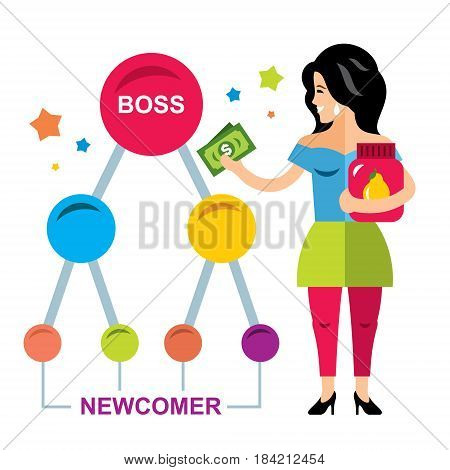 Girl with money and food additive. Teamwork. Isolated on a white background