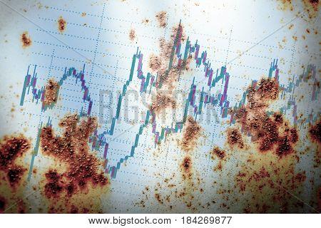 Candle Stick Graph Chart