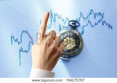 Candlestick Chart, Watch And Hand