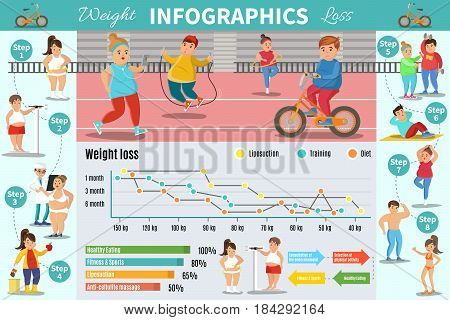 Weight loss program infographic concept with eight steps leading to slim and healthy body vector illustration