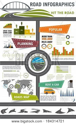 Road travel infographic. Car trip tour planning infochart with graph, chart and diagram of rental car advantages, popular tourist destination, world map statistics and car, highway, road bridge icons