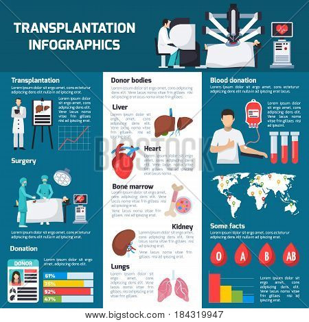 Transplantation flat orthogonal infographics layout with information about blood donation donor organs surgery statistic vector illustration