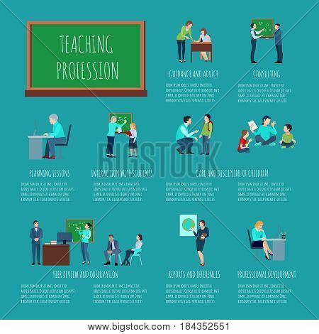 Teaching profession infographics layout with information about planning consulting  interactive lessons reference peer review flat vector illustration