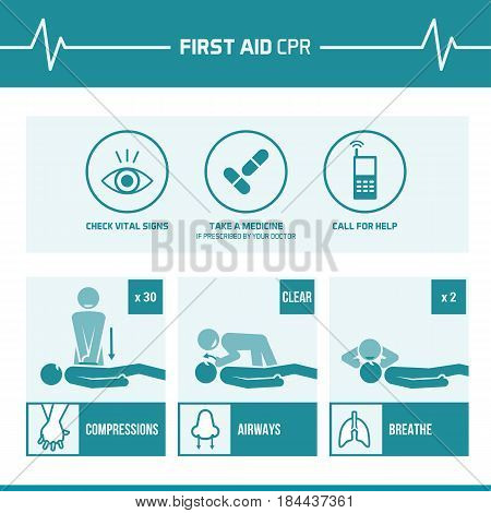 First aid and cpr emergency procedure with icons and stick figures: compressions clean airways and breaths