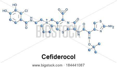 Cefiderocol, injectable siderophore cephalosporin antibiotic, has activity against Gram-negative bacteria, multidrug-resistant Pseudomonas aeruginosa, Acinetobacter baumannii, Klebsiella pneumoniae