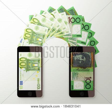 International Mobile Money Transfer, Euro To Australia Dollar