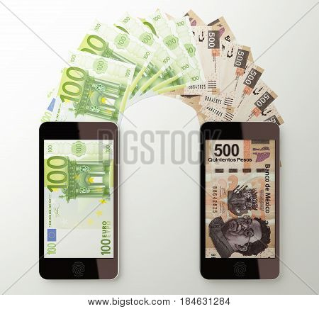 International Mobile Money Transfer, Euro To Mexican Peso