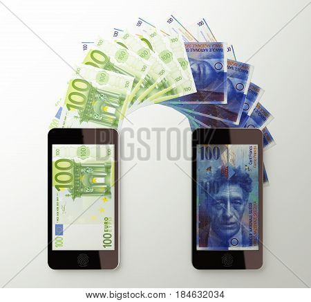 International Mobile Money Transfer, Euro To Swiss Franc