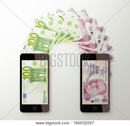 International Mobile Money Transfer, Euro To Turkish Lira