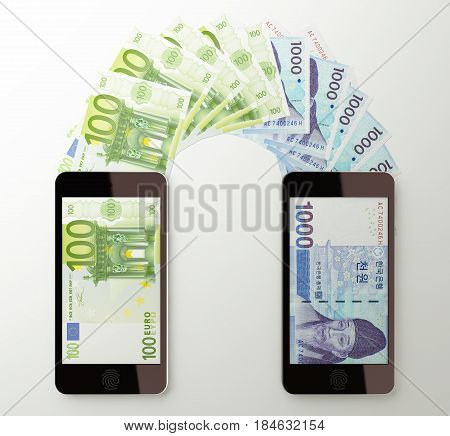 International Mobile Money Transfer, Euro To Korean Won