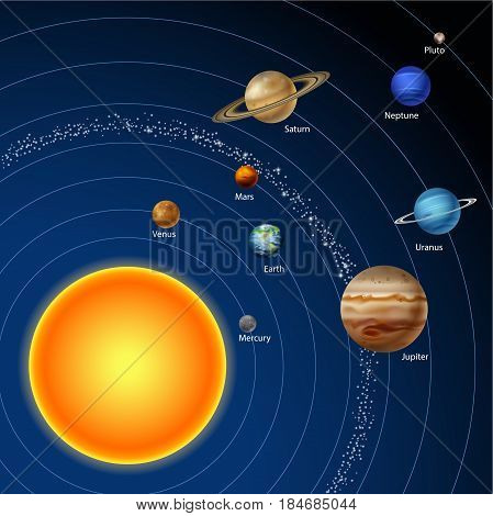 Vector illustration of Solar system with nine planets