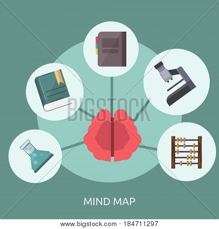 Mindmap Conceptual Design | Great flat illustration concept icon and use for education, science, learning, reading and much more.
