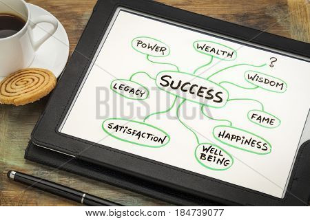 meaning of success, concept or mindmap sketch on a digital tablet with a cup of coffee