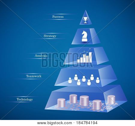 Business success using pyramid concept. Business needs for success: new technology good teamwork best analysis smart strategies. Glass pyramid design on blue background