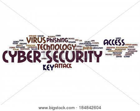 Concept or conceptual cyber security access technology abstract word cloud isolated background. Collage of phishing, key virus, data attack, crime, firewall password, harm, spam protection text